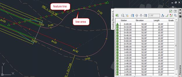 Quick-n-Easy Cul-de-Sac Grading! - Civil 3D: Fierce Solutions